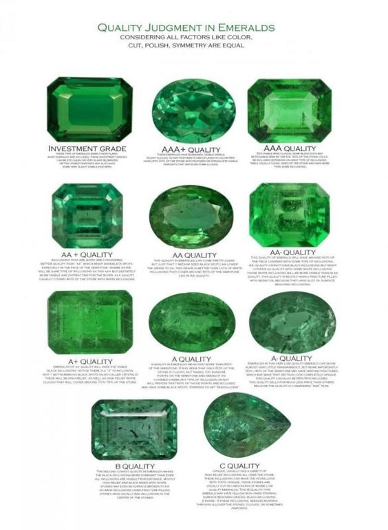 Emerald Buying guide